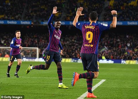 Nhận định Sevilla vs Barca (3h30 ngày 241) Không Messi sống sao hình ảnh