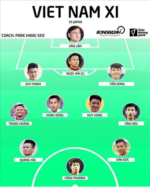 Trực tiếp Việt Nam vs Nhật Bản tường thuật tứ kết Asian Cup 2019 hình ảnh