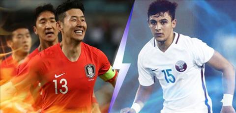 Hàn Quốc vs Qatar 20h00 ngày 251 (Asian Cup 2019) hình ảnh