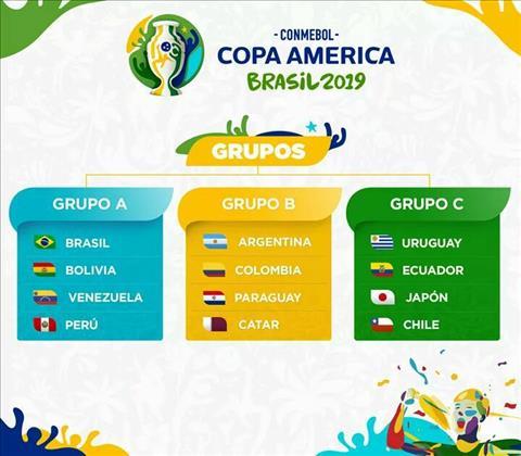 Nhật Bản vượt qua Việt Nam để giành vé tham dự Copa America 2019 hình ảnh