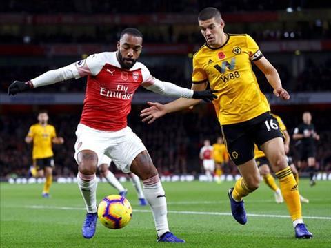 Chuyển nhượng Arsenal muốn mua Conor Coady của Wolves hình ảnh
