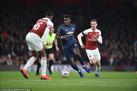 Aaron Ramsey Paul Pogba Du am Arsenal 1-3 MU vong 4 FA Cup