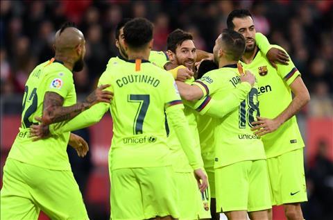 Điểm nhấn Girona 0-2 Barca Messi và Coutinho trái ngược hình ảnh