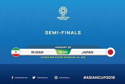 Link xem trực tiếp Iran vs Nhật Bản bán kết Asian Cup 2019 hình ảnh