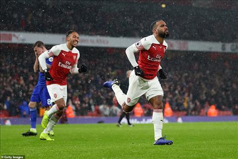 Arsenal 2-1 Cardiff Lacazette Aubameyang