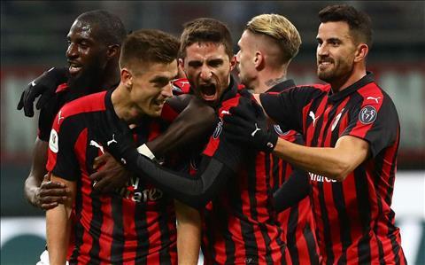 Krzysztof Piatek phát biểu sau trận Milan 2-0 Napoli hình ảnh