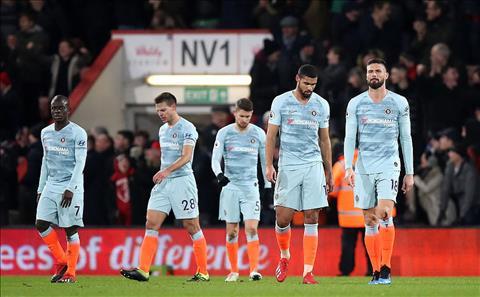 Chelsea de mat vi tri thu 4 vao tay Arsenal