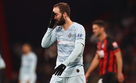 Đểm nhấn trận Bournemouth vs Chelsea vòng 24 Ngoại hạng Anh hình ảnh