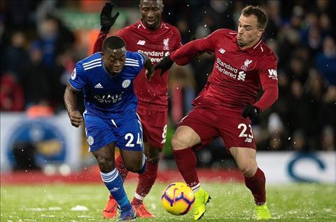 Liverpool bị Leicester cầm hòa Vì đây là Premier League! hình ảnh 2