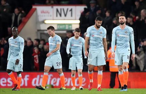 Nhận định Chelsea vs Huddersfield (22h ngày 22) Giải hạn bằng đội bét bảng hình ảnh 2