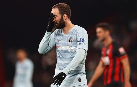 Nhận định Chelsea vs Huddersfield (22h ngày 22) Giải hạn hình ảnh