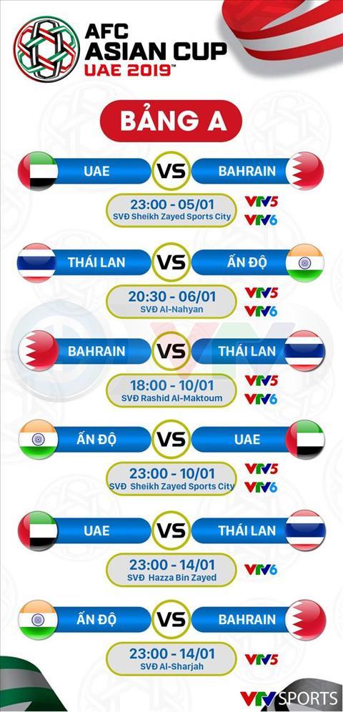 Lịch trực tiếp Asian Cup 2019 trên sóng truyền hình hình ảnh