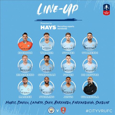 doi hinh Man City vs Rotherham