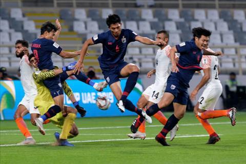 Bóng đá Đông Nam Á ở Asian Cup 2019 Khoảng cách chưa thể san lấp hình ảnh