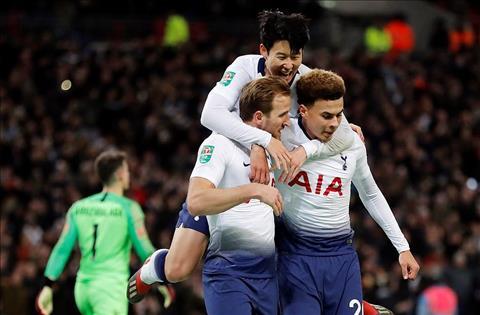 Harry Kane nói về mục tiêu của Tottenham hình ảnh