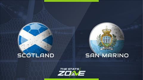 Scotland vs San Marino 23h00 ngày 1310 Vòng loại Euro 2020 hình ảnh