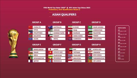 Kết quả bóng đá vl World Cup 2022 tâm điểm ĐT Việt Nam hình ảnh