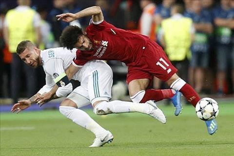 Ramos vs Salah