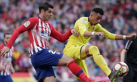 Atletico vs Villarreal Morata