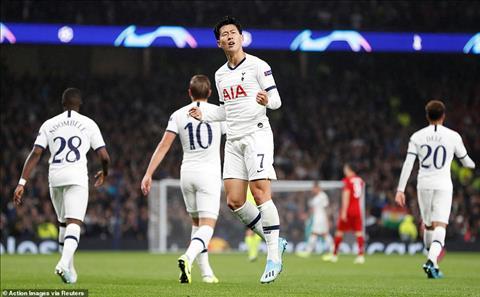 Son Heung Min Tottenham