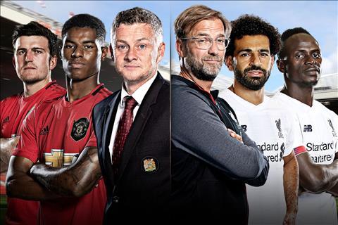 Manchester United vs Liverpool: Bắt Quỷ ngay tại Old Trafford