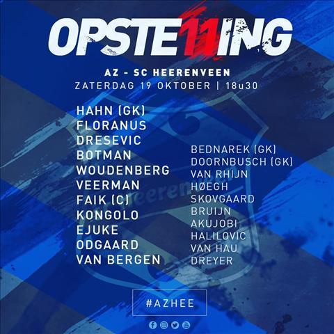 Heerenveen vs AZ Alkmaar doi hinh
