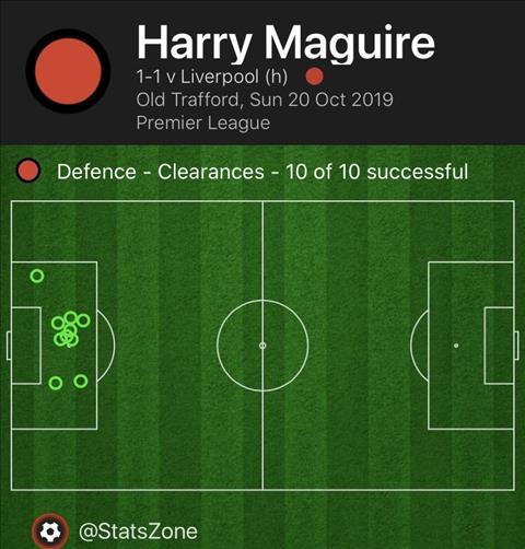 Harry Maguire là cơ sở giúp MU đứng vững trước Liverpool hình ảnh