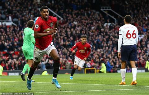 MU vs Liverpool Rashford