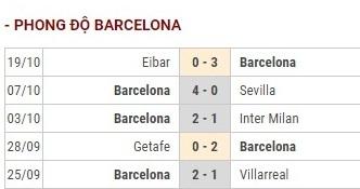 Slavia vs Barca phong do Barca