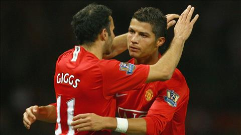 Giggs thừa nhận từng không tin Cristiano Ronaldo sẽ thành công hình ảnh
