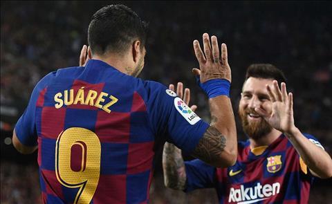 Messi va Suarez cua Barca