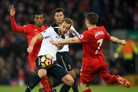 Nhận định vòng 10 Premier League 201920 Nợ nần chồng chất hình ảnh