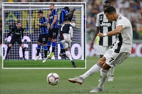 Sút phạt kém, Cristiano Ronaldo vẫn được ưu ái đặc quyền Juventus hình ảnh