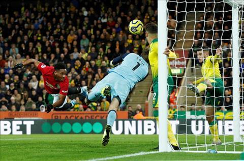 Norwich 1-3 MU Solskjaer đòi thắng đậm hơn vì thủ môn phạm luật hình ảnh