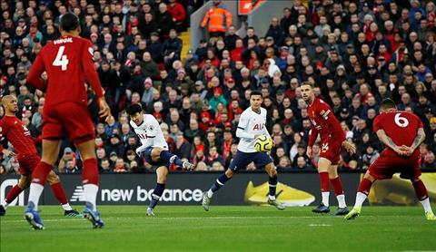 Liverpool vs Tottenham Son dut diem