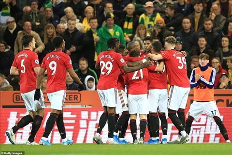 MU vs Norwich