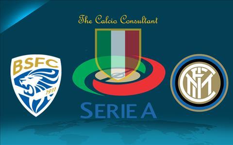 Brescia vs Inter Milan 3h00 ngày 3010 Serie A 201920 hình ảnh