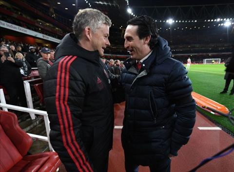 Lượt 2 Vòng bảng Europa League 201920 MU và Arsenal sẽ thắng hình ảnh
