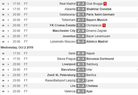 Ket qua luot tran thu 2 vong bang Champions League 2019/20
