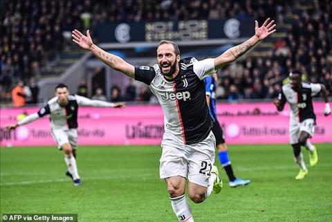 Inter Milan 1-2 Juventus Kẻ thắng người thua nói gì sau derby nước Ý hình ảnh