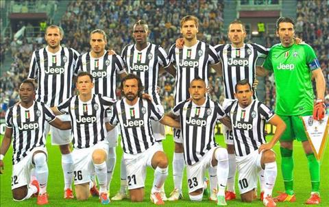 Kỷ lục thắng nhiều nhất ở một mùa Serie A Số 1 ai cũng biết là a hình ảnh