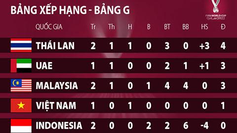 Họp báo trước trận Việt Nam vs Malaysia Ai cũng tự tin và quyết thắng hình ảnh 4