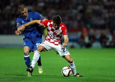 U19 Croatia vs U19 Kazakhstan 19h00 ngày 910 Vòng loại U19 châu Âu hình ảnh