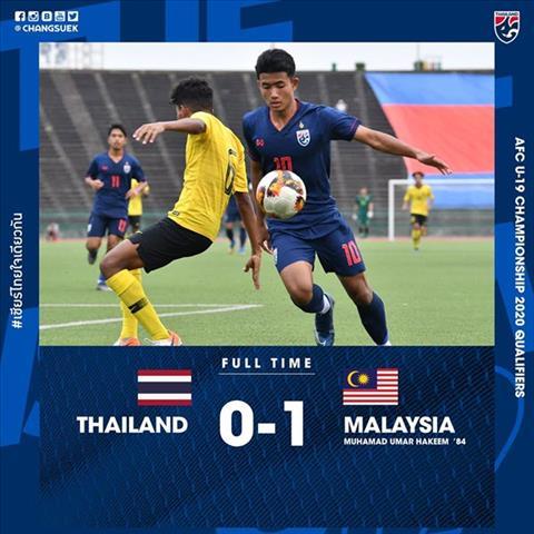Kết quả U19 Thái Lan vs U19 Malaysia vòng loại U19 châu Á hình ảnh