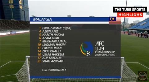 Link xem trực tiếp U19 Thái Lan vs U19 Malaysia VL U19 châu Á hình ảnh