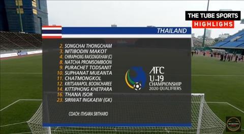 U19 Thái Lan 0-1 U19 Malaysia (KT) Thua đau, U19 Thái Lan chính thức không thể giành vé dự VCK U19 châu Á 2020 hình ảnh 2