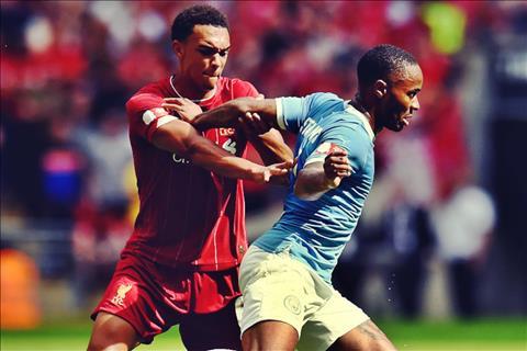 Liverpool vs Man City: Kéo sập Anfield?