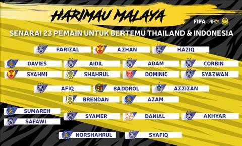Danh sách tuyển Malaysia đấu Thái Lan vòng loại World Cup 2022 hình ảnh