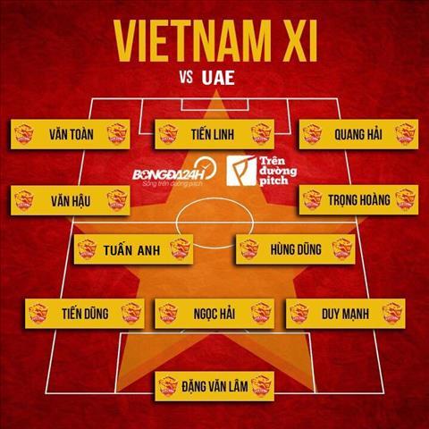 doi hinh xuat phat Viet Nam vs UAE