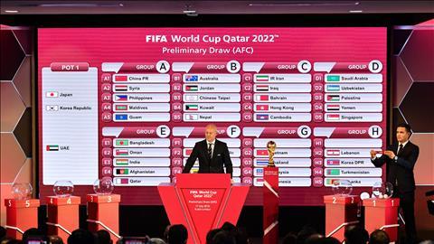 Kết quả bóng đá World Cup 2022 hôm nay 1411 KQBĐ Việt Nam hình ảnh